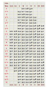 Boot Wide Size Chart Boot Sizing Information
