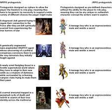 Smt Multiverse Chart V Video Games Thread 459428096