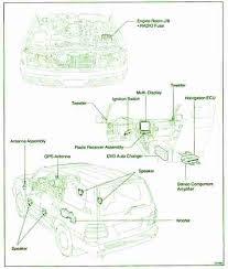 lexus lx470 fuse box simple wiring diagram site lexus lx470 fuse box simple wiring diagram 2015 lexus lx470 lexus lx470 fuse box