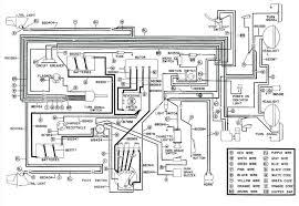 wrg 7045 gas club car wiring diagram 1998 ezgo txt gas wiring diagram block and schematic diagrams u2022 1998 harley davidson wiring 1998 gas club car