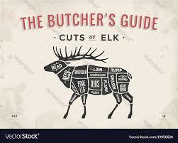 Butcher Diagram Scheme Elk