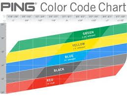 Ping Sizing Chart Dots 9 5 Tips To Understanding The Ping Color Chart Ping G30