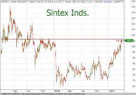 Outlier In Focus That Sintex Demerger Makes It Worth A