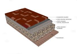pavers cross section landscaping network calimesa ca