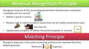 Accrual Accounting: Revenue Recognition ...