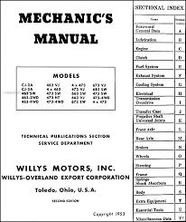 willys 475 wiring diagrams wiring diagrams schematic 1946 1953 willys repair shop manual original jeepster cj truck tiger truck wiring diagram