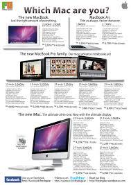 Apple Flyer Templates Apple Flyer Konmar Mcpgroup Co