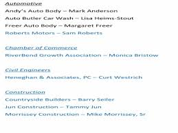 Membership List North Alton Godfrey Business Council