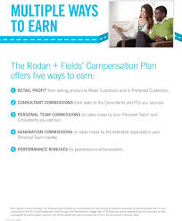 Rodan And Fields Pricing Chart 2018 Compensation Plan Overview Pdf Free Download