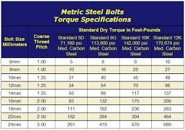 10mm Bolt Torque Chart Crankcase Bolt Torque Superhawk Forum