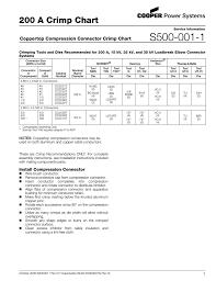 Burndy Die Chart S500 001 1 200 A Crimp Chart Coppertop Compression Connector