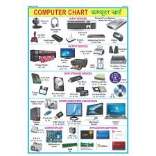 What Is Chart In Computer Computer Chart