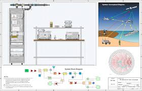electrical drawing template visio the wiring diagram electrical drawing visio vidim wiring diagram electrical drawing