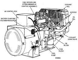 onan 5500 generator wiring diagram wiring diagram and schematic Rv Generator Wiring Diagram onan rv generator wiring diagram on images free rv generator wiring diagram generac