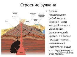 Природоведение класс реферат о вулканах