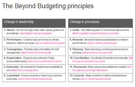 i recommend you to take a look at the beyond budgeting roundtable website bbrt org as a little teaser here are the twelve beyond budgeting principles