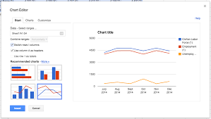 Embeddable Charts Embedding Google Charts Into Your Website Web Ascender
