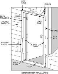 install exterior door marvelous decoration installing entry threshold