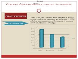 Презентация на тему Социальное обеспечение инвалидов  слайда 5 Социальное обеспечение инвалидов составляют льготы и пенсии Льготы инвалидам