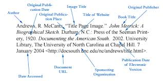 How To Cite A Quote From A Website Gorgeous Detailed MLA Citation For An Image From A Book