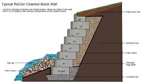 Small Picture Typical Construction Details ReCon Retaining Walls