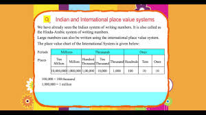International Value Chart Explore Math Class 4 Unit 01 11 Indian And International Place Value Systems