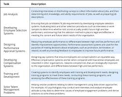 industrial psychology industrial organizational i o psychology noba