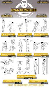 Gym Biceps Workout Chart Gym Arms Workout Amtworkout Co