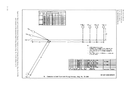 figure 5 6 main load contactor schematic diagram, contactor to telemecanique contactor wiring diagram main load contactor schematic diagram, contactor to load terminals wiring harness (cont) tm 5 6115 465 340242