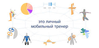 Приложения в Google Play – BodBot Personal <b>Trainer</b>: Workout ...