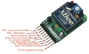 overview xbee radios adafruit learning system reference pinout