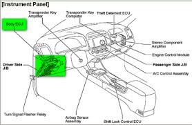 toyota ecu diagram d4 questions & answers (with pictures) fixya 2007 Tacoma Ecm Wiring Diagram ecu number 22611 ab510 pinout diagram free download Cat 3126 ECM Wiring Diagram