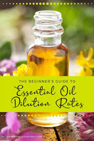 Essential Oil Dilution Guide Dilution Rate Charts For All Ages
