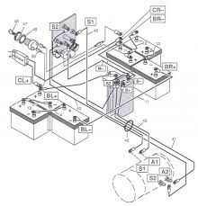 ezgo golf cart wiring diagram wiring diagram for ez go 36volt ez go txt 36 volt wiring diagram at 1979 Ez Go Wiring Diagram