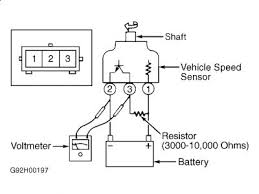 1992 mitsubishi 3000gt how to test speedomitor sending unit this is what our manual states for the speedometer not working looks like it could be a broken cable or it is an electronic one the sensor could