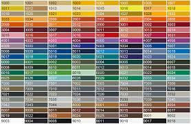 Resin Color Chart Resina Arteviva