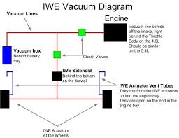 wiring diagram 2005 f150 iwe nice place to get wiring diagram • everything you wanted to know about the iwe system and then some rh f150online com 2008 f150 wiring diagram 2004 ford f 150 wiring diagram