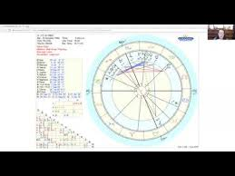 Natal Chart Interceptions Natal Chart Reading Interception In 1st House