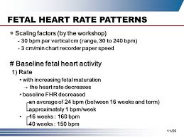 Fetal Heart Rate Week By Week Chart Intrapartum Assessment Ppt Video Online Download