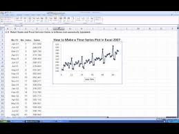 How To Make A Time Series Plot In Excel 2007 Youtube