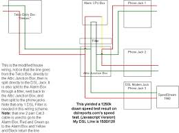 home telephone wiring diagram wiring diagram old house wiring colors image about diagram