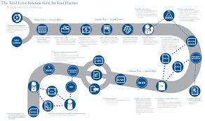 sharepoint workflow templates download workflow diagram workflow diagram template download sample