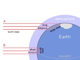 Polar Climate Wikipedia