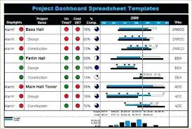 Template Excel Project Management Template Download Task Free