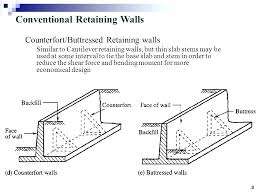 stem wall design retaining interesting concrete example footing foundation