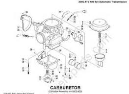 similiar arctic cat 500 parts diagram keywords 250 wiring diagram polaris get image about wiring diagram