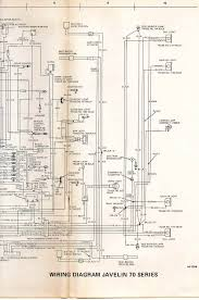 amc amx wiring diagram wiring diagrams best amc electrical troubleshooting ford 460 msd distributor to msd 6al wiring amc amx wiring diagram