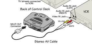 n64 av cable wiring diagram n64 wiring diagrams n64 av cable wiring diagram n64 wiring diagrams database