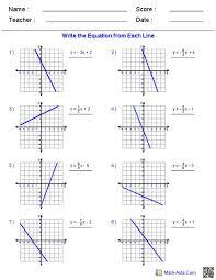 writing linear equations worksheets math aidscom