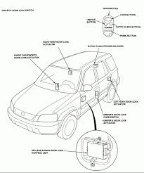 1998 honda crv wiring diagram with regard to 1997 honda cr v 1998 honda crv wiring diagram at 1997 Honda Crv Wiring Diagram